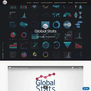 www.globalstats.net GlobalStats - High Quality Visualizations  Tipo: Web OnePage Web App: WordPress Plugins & Tools: Elementor Pro, Zendesk Chat  #surempresa